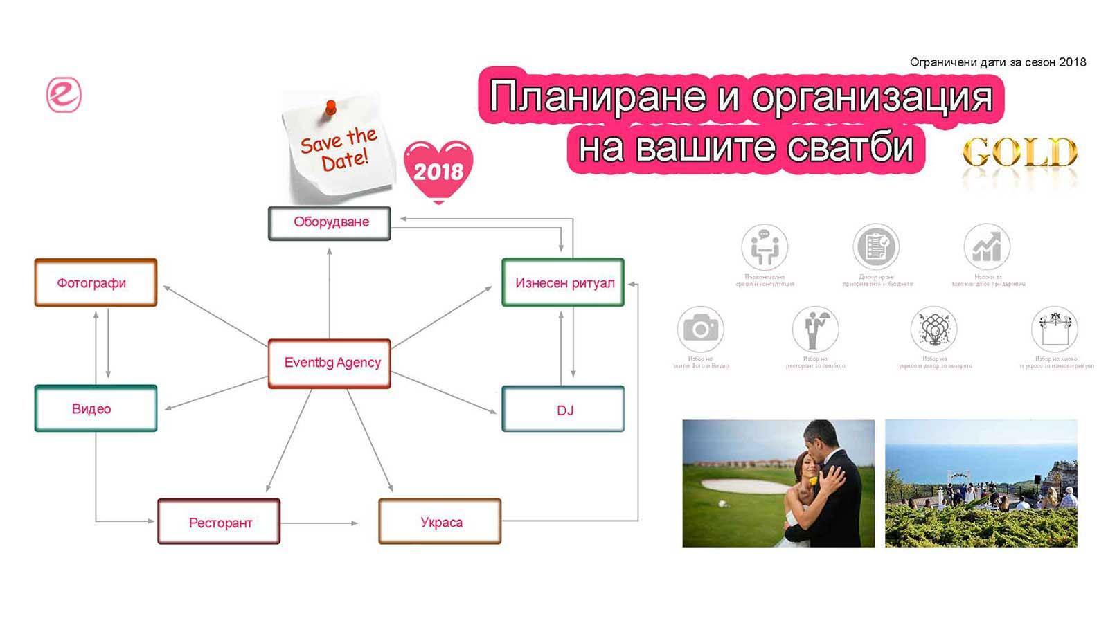 Сватбена Агенция - Eventbg Agency