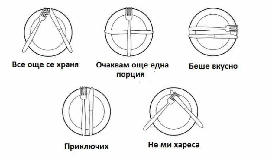 етикет при хранене