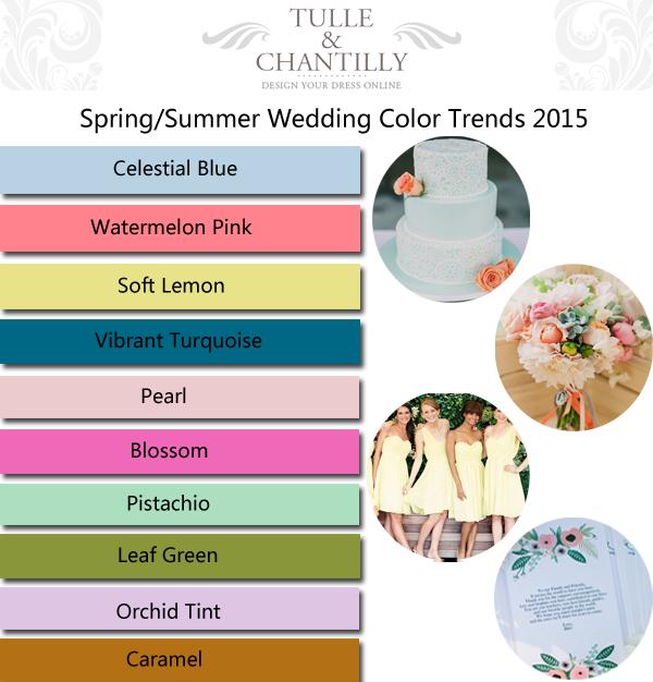 ТОП 10 модерни Сватбени цветове за 2015г . – Част 1